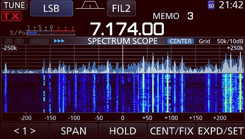 Lots of signals tonight #hf #spectrum #7mhz #icom #7300 #sa6bwx #hamradio #hamradiouk
